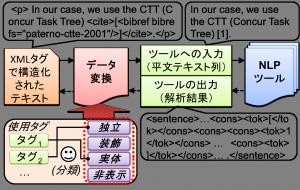 framework01