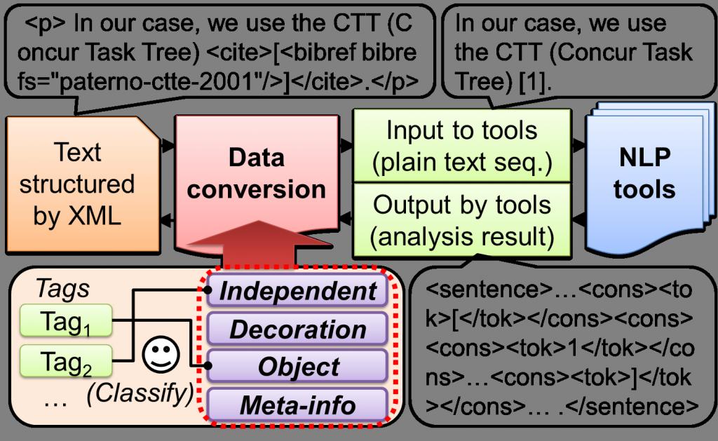 framework01-en